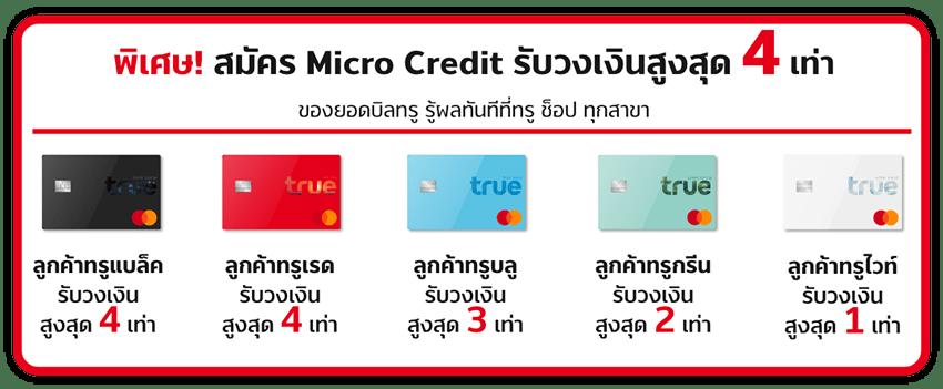 microcredit-บริการยืมก่อน คืนทีหลัง