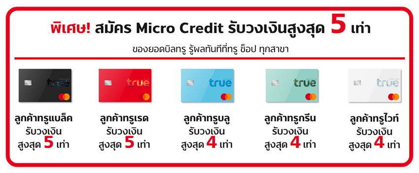 Microcredit by TrueMoney Wallet - PayLater