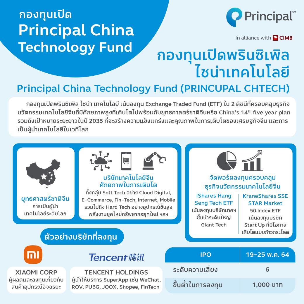 Principal China Technology Fund (PRINCIPAL CHTECH-A)
